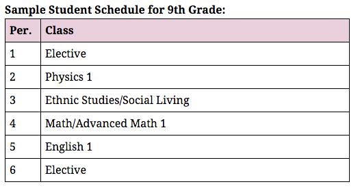 Bhs Universal 9th Grade