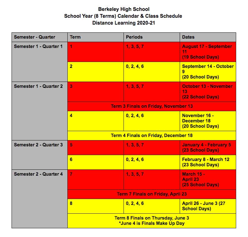 BHS Term Calendar Distance Learning 2020-21