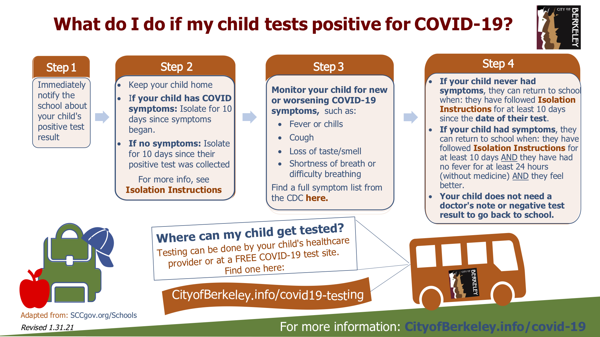 Information about what to do if your child tests positive for COVID
