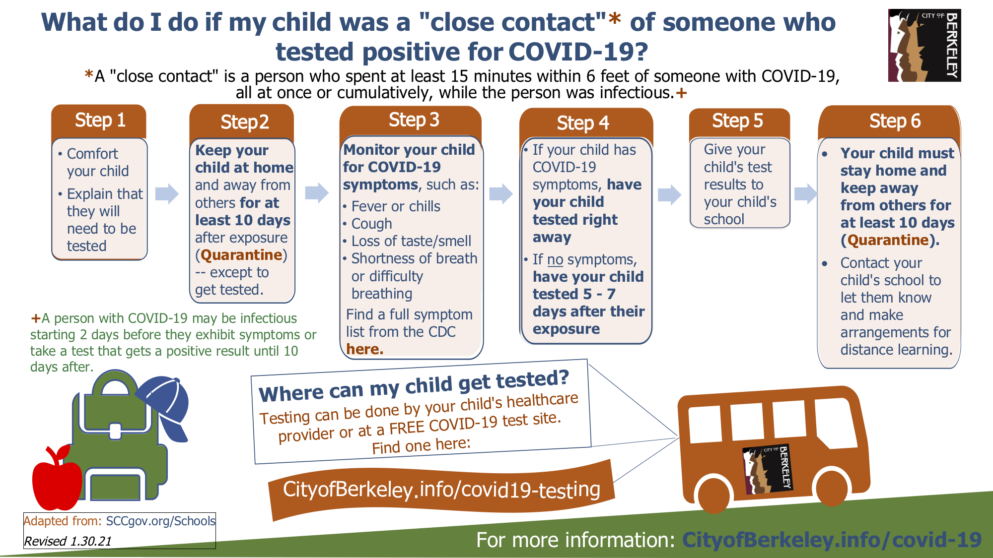 Information about what to do if your child was a close contact with someone who has COVID