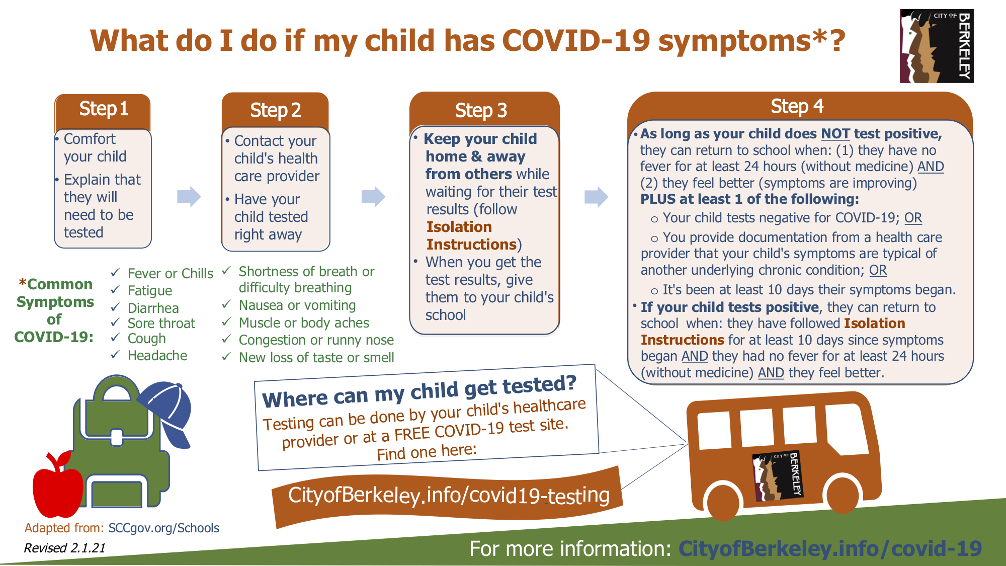 Information about what to do if your child has COVID symptoms